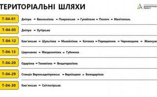 Дороги Днепропетровщины: Дубинским все, врагам - ничего - ФОТО